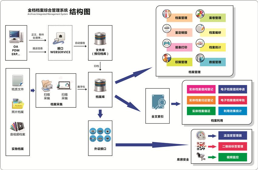武汉金档科技有限公司.jpg